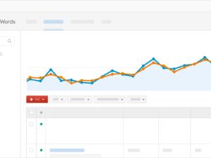 Como o Adwords pode ajudar a alavancar vendas